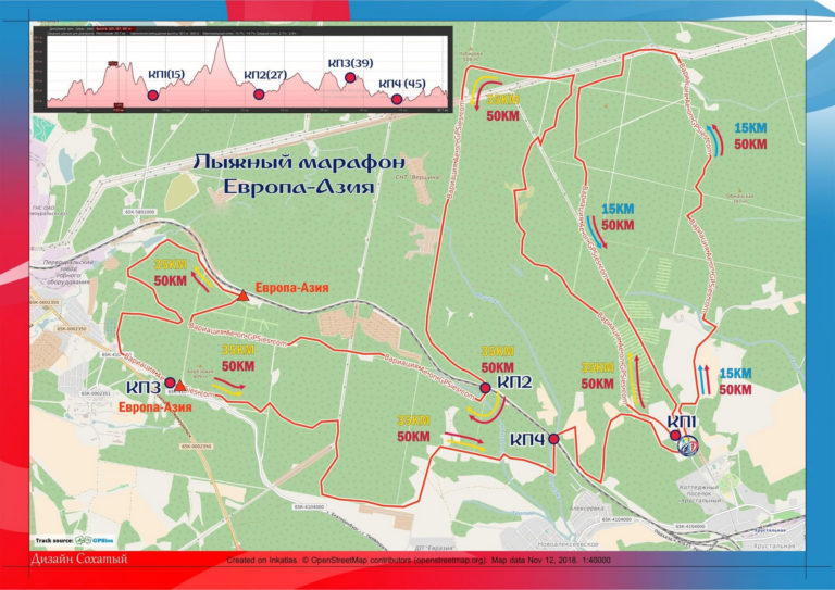 Лыжный марафон Европа-Азия 2020